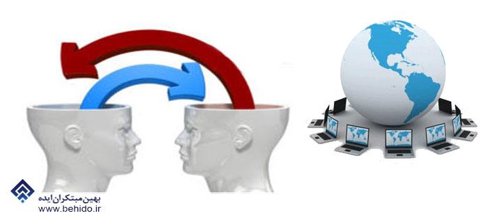 محتوای تعاملی برند تجاری
